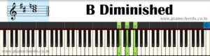 B Diminished Piano Chord With Fingering, Diagram, Staff Notation