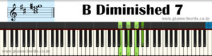B Diminished 7 Piano Chord With Fingering, Diagram, Staff Notation