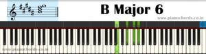 B Major 6 Piano Chord With Fingering, Diagram, Staff Notation