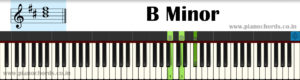 B Minor Piano Chord With Fingering, Diagram, Staff Notation