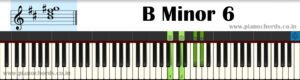 B Minor 6 Piano Chord With Fingering, Diagram, Staff Notation