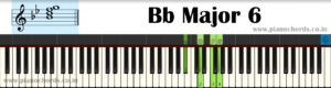 Bb Major 6 Piano Chord With Fingering, Diagram, Staff Notation