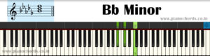 Bb Minor Piano Chord With Fingering, Diagram, Staff Notation