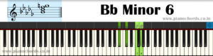 Bb Minor 6 Piano Chord With Fingering, Diagram, Staff Notation