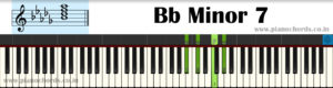 Bb Minor 7 Piano Chord With Fingering, Diagram, Staff Notation