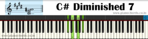 C# Diminished 7 Piano Chord With Fingering, Diagram, Staff Notation