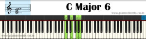 C Major 6 Piano Chord With Fingering, Diagram, Staff Notation