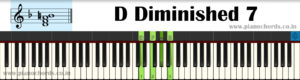 D Diminished 7 Piano Chord With Fingering, Diagram, Staff Notation