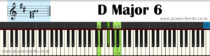 D Major 6 Piano Chord With Fingering, Diagram, Staff Notation