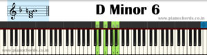 D Minor 6 Piano Chord With Fingering, Diagram, Staff Notation