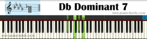 Db Dominant 7 Piano Chord With Fingering, Diagram, Staff Notation
