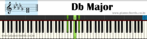 Db Major With Fingering, Diagram, Staff Notation