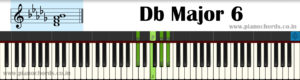 Db Major 6 Piano Chord With Fingering, Diagram, Staff Notation