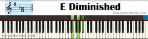 E Diminished Piano Chord With Fingering, Diagram, Staff Notation