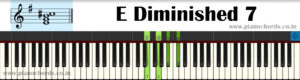 E Diminished 7 Piano Chord With Fingering, Diagram, Staff Notation