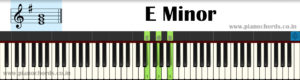 E Minor Piano Chord With Fingering, Diagram, Staff Notation