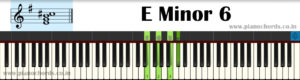 E Minor 6 Piano Chord With Fingering, Diagram, Staff Notation