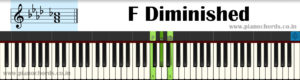F Diminished Piano Chord With Fingering, Diagram, Staff Notation