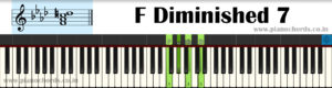F Diminished 7 Piano Chord With Fingering, Diagram, Staff Notation