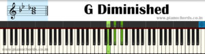 G Diminished Piano Chord With Fingering, Diagram, Staff Notation
