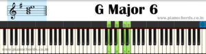 G Major 6 Piano Chord With Fingering, Diagram, Staff Notation
