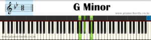 G Minor Piano Chord With Fingering, Diagram, Staff Notation