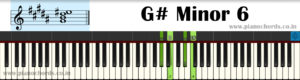 G# Minor 6 Piano Chord With Fingering, Diagram, Staff Notation