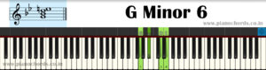 G Minor 6 Piano Chord With Fingering, Diagram, Staff Notation
