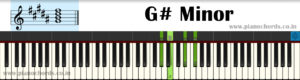 G# Minor 7 Piano Chord With Fingering, Diagram, Staff Notation
