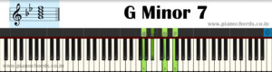 G Minor 7 Piano Chord With Fingering, Diagram, Staff Notation