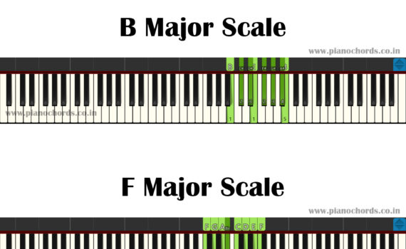 12 Major Piano Scales With Fingering