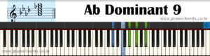 Ab Dominant 9 Piano Chord With Fingering, Diagram, Staff Notation