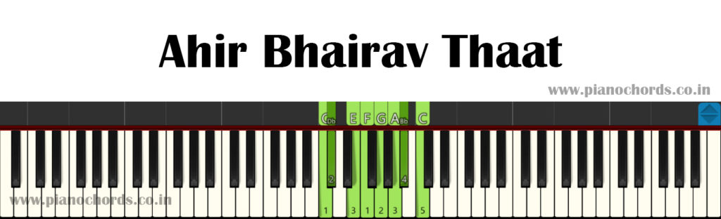 Ahir Bhairav Thaat With Fingering