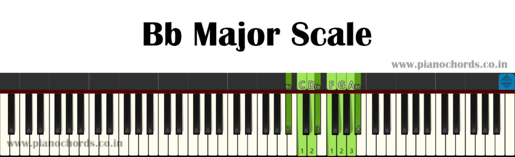 Bb Major Piano Scale With Fingering