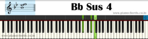 Bb Sus 4 Piano Chord With Fingering, Diagram, Staff Notation