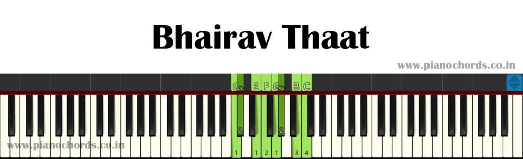 Bhairav Thaat With Fingering