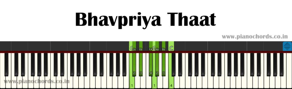 Bhavpriya Thaat With Fingering