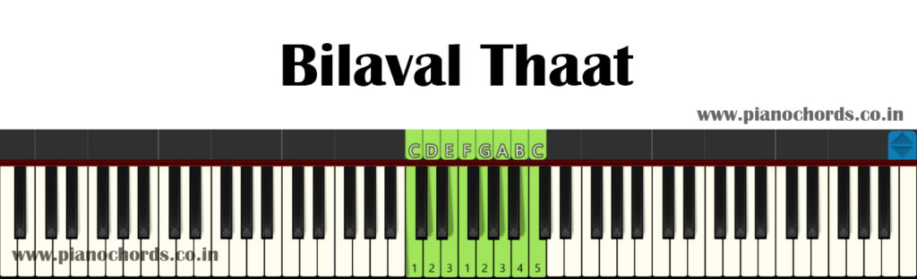 Bilaval Thaat With Fingering