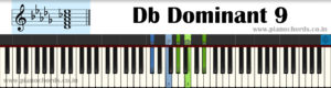 Db Dominant 9 Piano Chord With Fingering, Diagram, Staff Notation