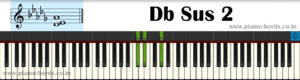 Db Sus 2 Piano Chord With Fingering, Diagram, Staff Notation