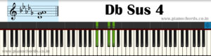 Db Sus 4 Piano Chord With Fingering, Diagram, Staff Notation