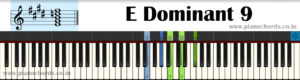E Dominant 9 Piano Chord With Fingering, Diagram, Staff Notation