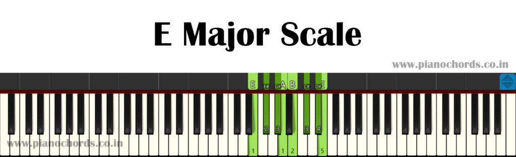 E Major Piano Scale With Fingering