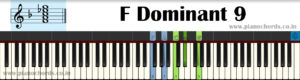 F Dominant 9 Piano Chord With Fingering, Diagram, Staff Notation