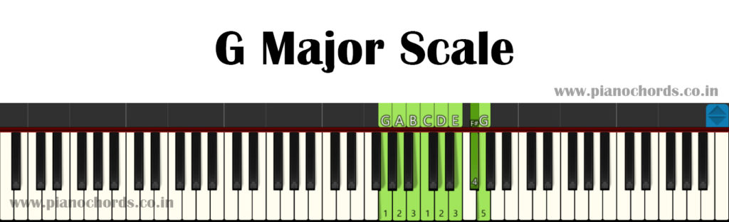 G Major Piano Scale With Fingering