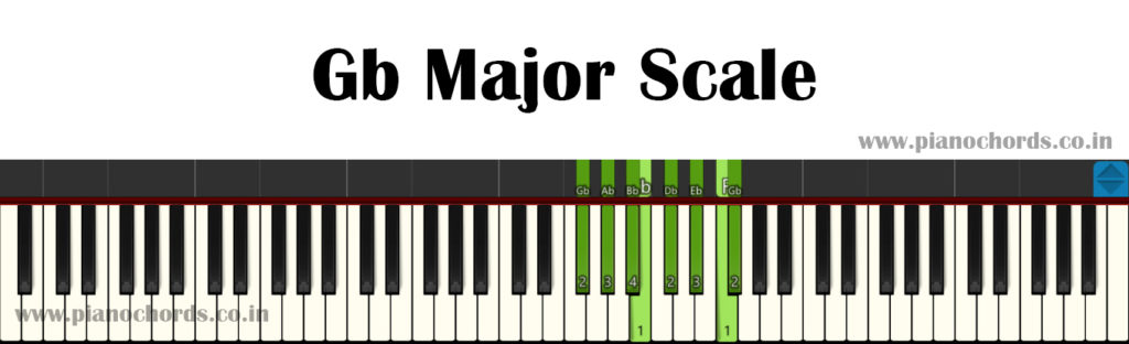 Gb Major Piano Scale With Fingering