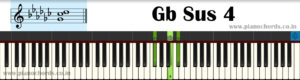 Gb Sus 4 Piano Chord With Fingering, Diagram, Staff Notation
