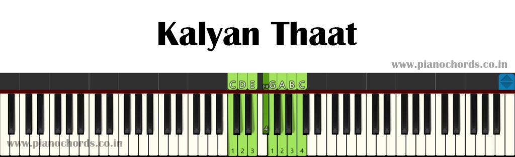 Kalyan Thaat With Fingering