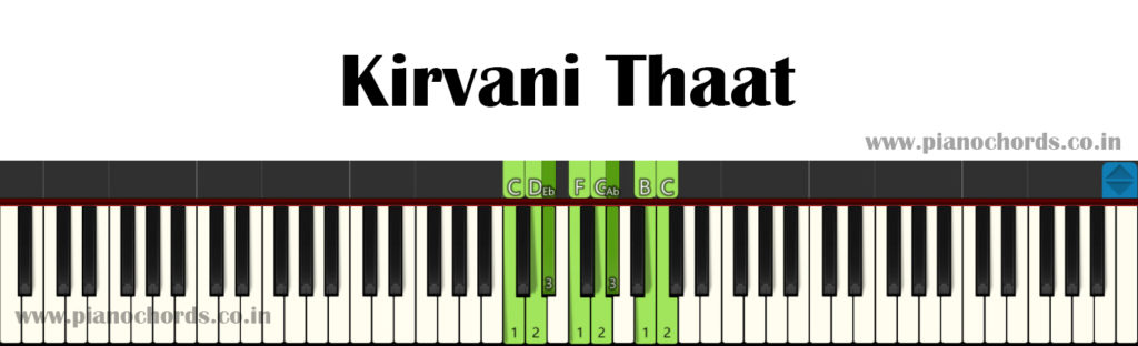 Kirvani Thaat With Fingering