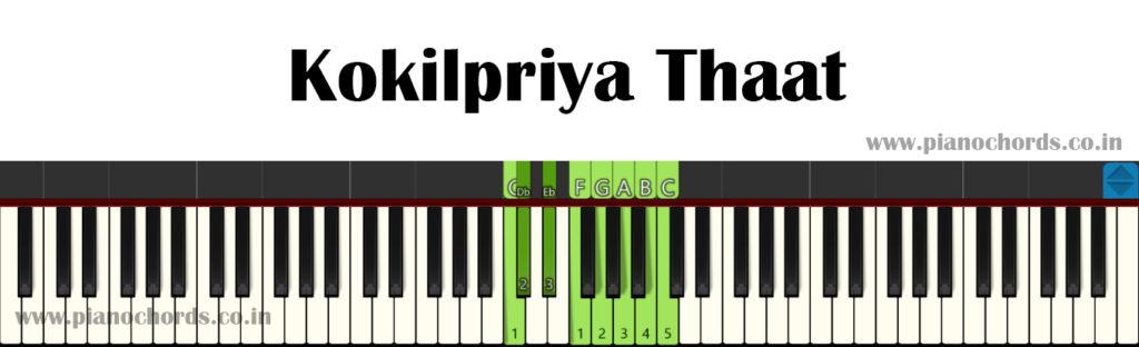Kokilpriya Thaat With Fingering